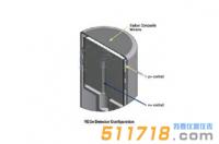 美国CANBERRA REGe反极性同轴锗探测器
