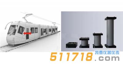 德国DriveTest FM600距离测量套装