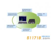 RMS4096型数字化低本底多道γ能谱仪