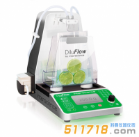 法国Interscience DiluFlow Elite 5KG重量稀释器