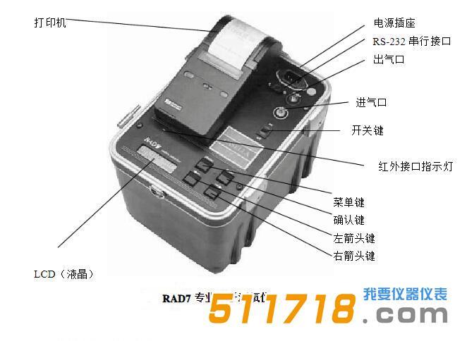 rad7测氡仪.jpg